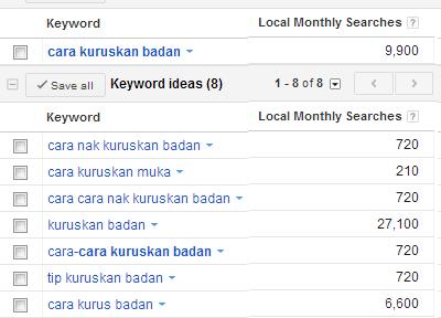 Carian keyword di google keyword external tool