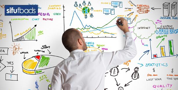 7 Tips Buat Plan Bisnes Untuk Tahun 2015